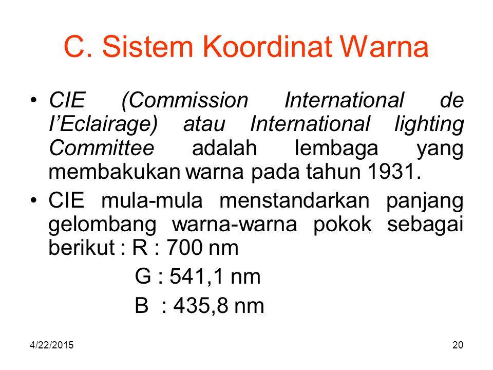 C. Sistem Koordinat Warna
