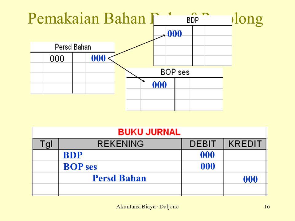 Pemakaian Bahan Baku &Penolong