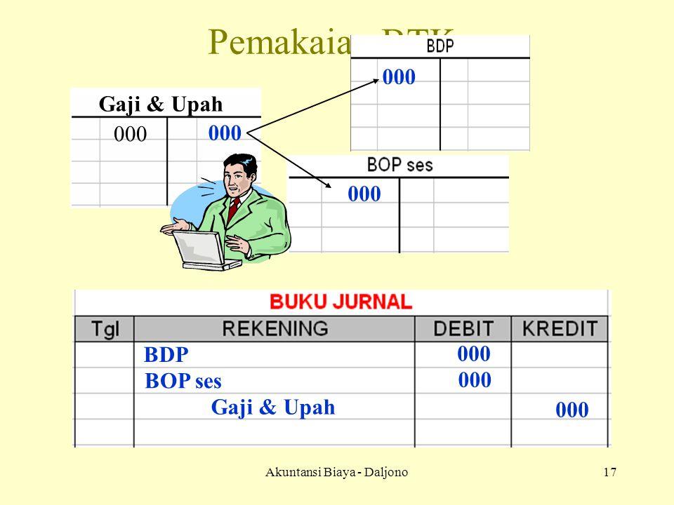 Akuntansi Biaya - Daljono