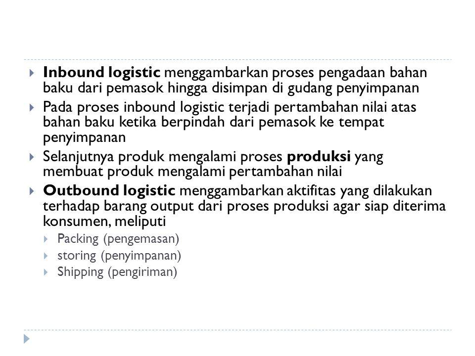 Inbound logistic menggambarkan proses pengadaan bahan baku dari pemasok hingga disimpan di gudang penyimpanan