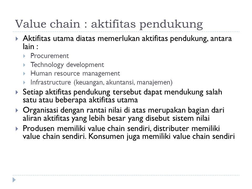Value chain : aktifitas pendukung