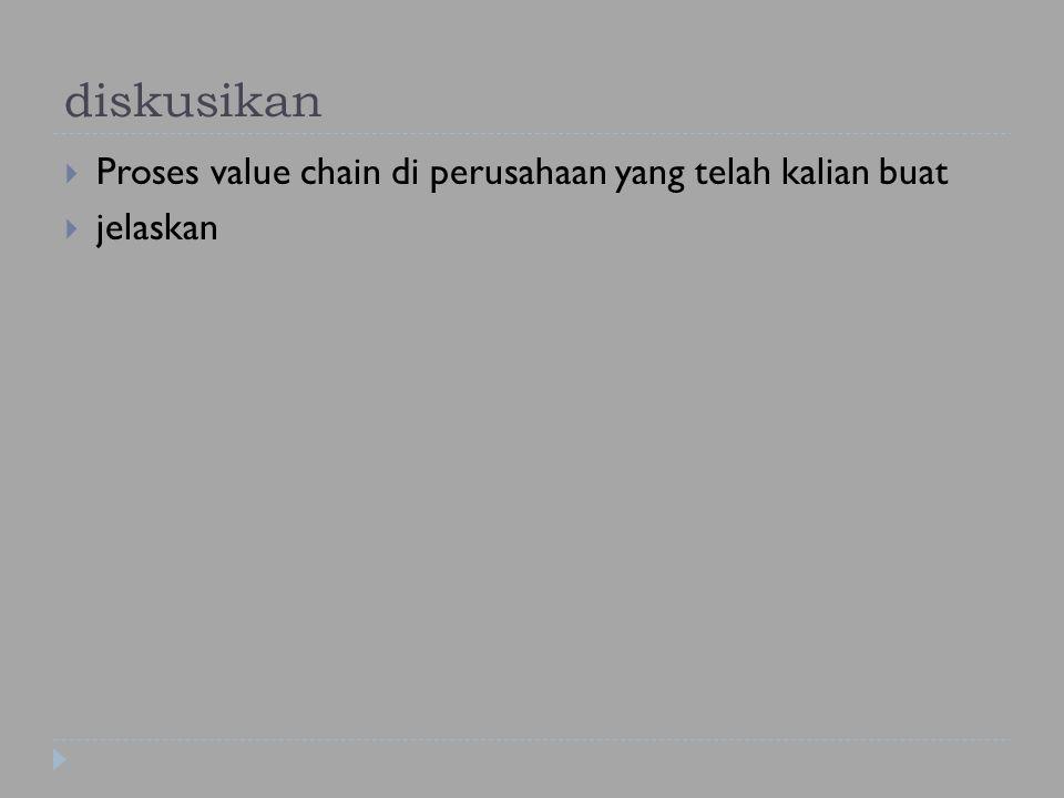 diskusikan Proses value chain di perusahaan yang telah kalian buat