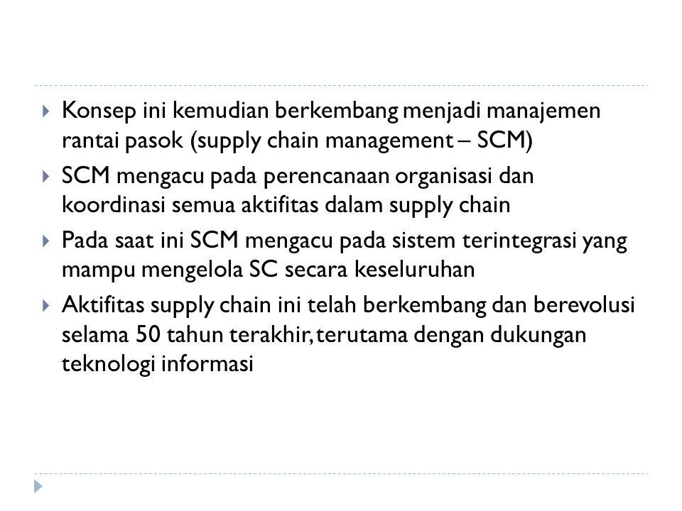 Konsep ini kemudian berkembang menjadi manajemen rantai pasok (supply chain management – SCM)