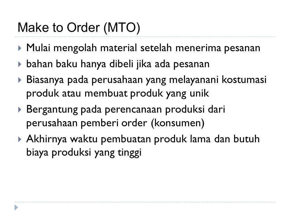 Make to Order (MTO) Mulai mengolah material setelah menerima pesanan