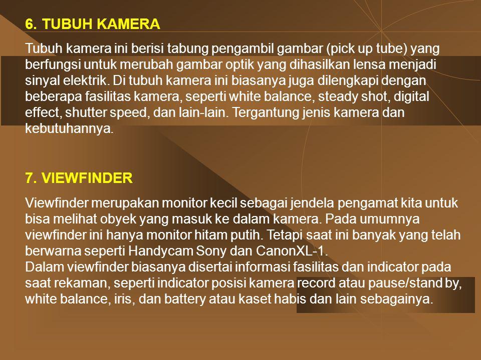 6. TUBUH KAMERA 7. VIEWFINDER