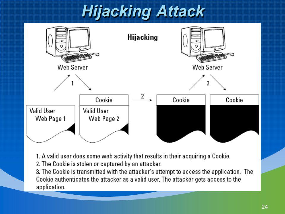 Hijacking Attack
