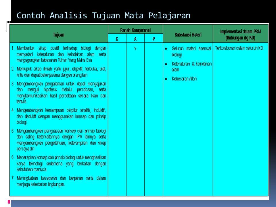 Contoh Analisis Tujuan Mata Pelajaran