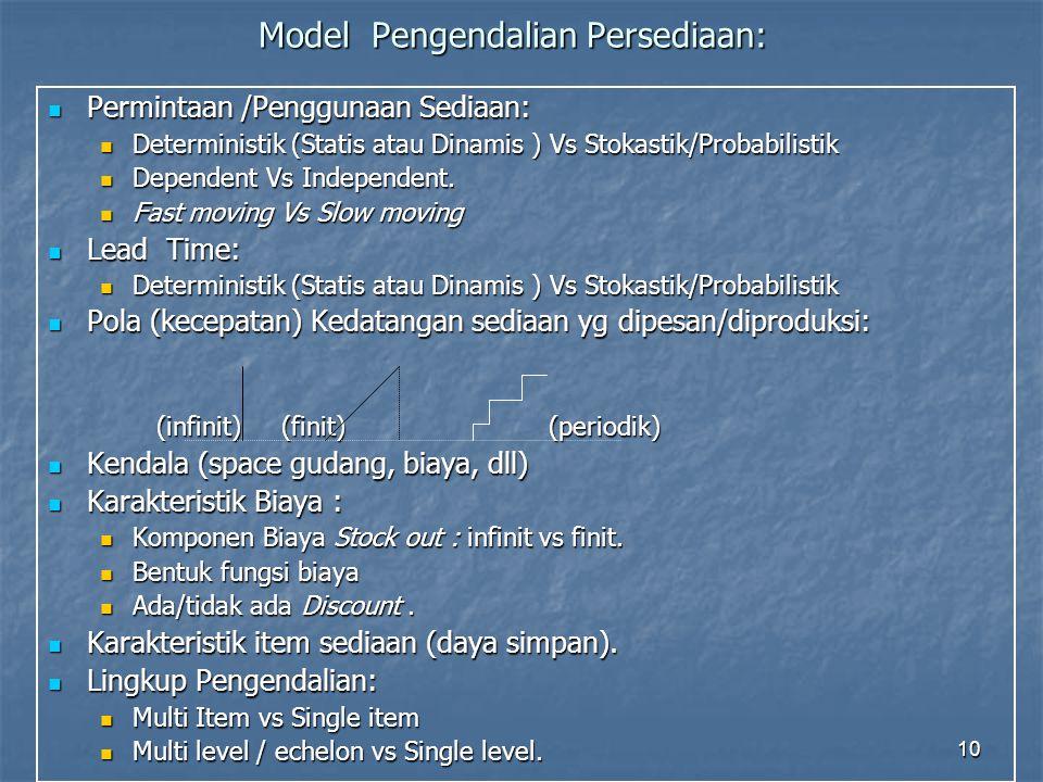 Model Pengendalian Persediaan: