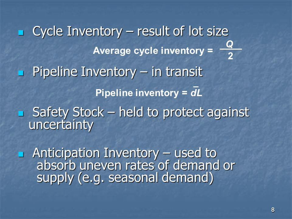 Cycle Inventory – result of lot size Pipeline Inventory – in transit