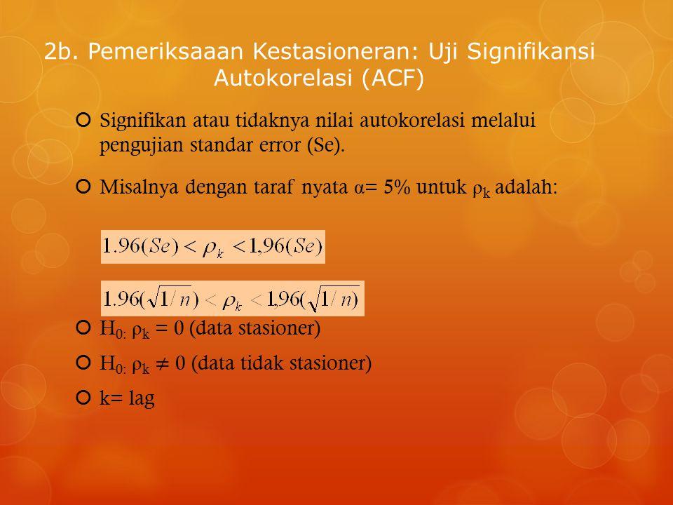 2b. Pemeriksaaan Kestasioneran: Uji Signifikansi Autokorelasi (ACF)