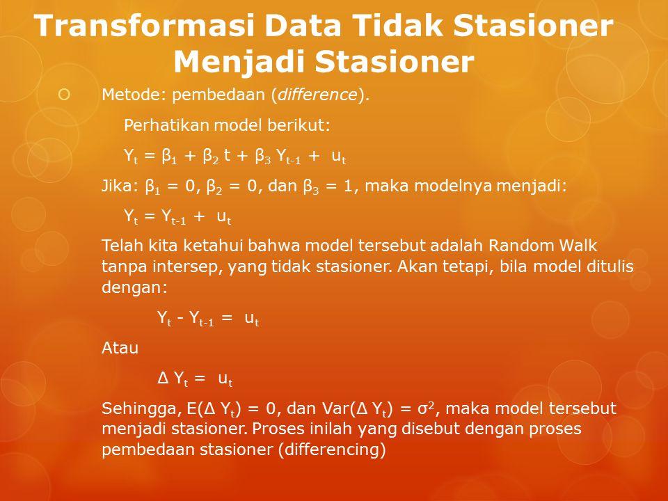 Transformasi Data Tidak Stasioner Menjadi Stasioner