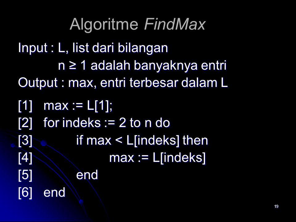 Algoritme FindMax Input : L, list dari bilangan
