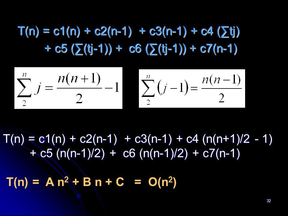 T(n) = c1(n) + c2(n-1) + c3(n-1) + c4 (∑tj)