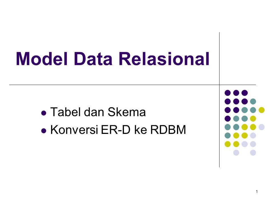 Tabel dan Skema Konversi ER-D ke RDBM
