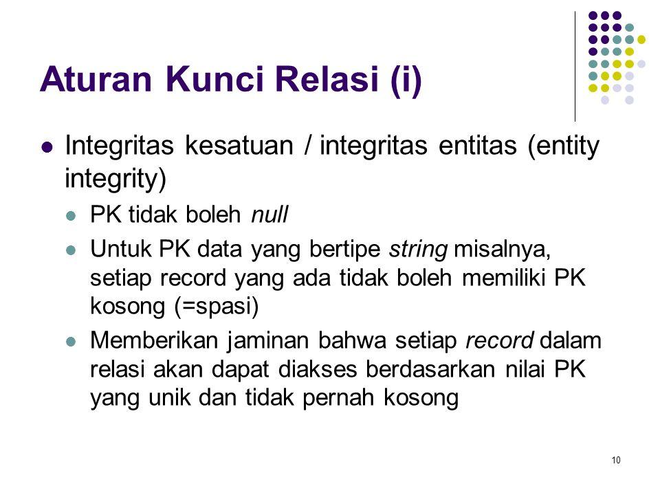 Aturan Kunci Relasi (i)