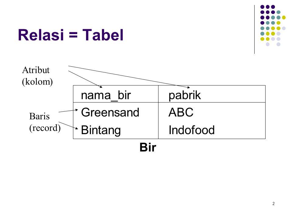 Relasi = Tabel nama_bir pabrik Greensand ABC Bintang Indofood Bir