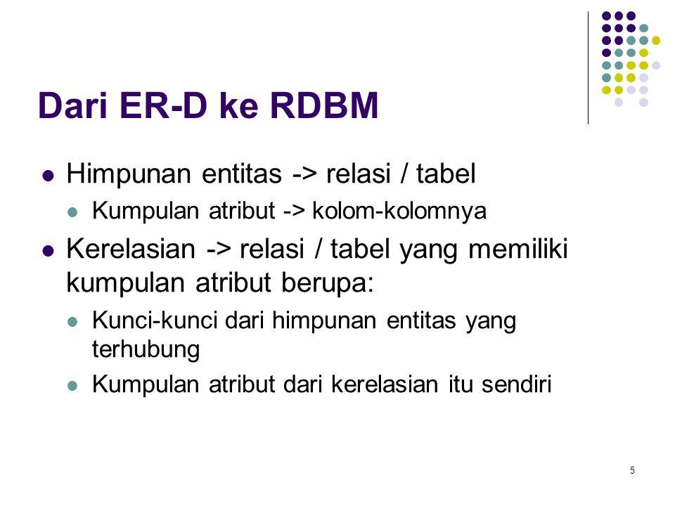 Dari ER-D ke RDBM Himpunan entitas -> relasi / tabel