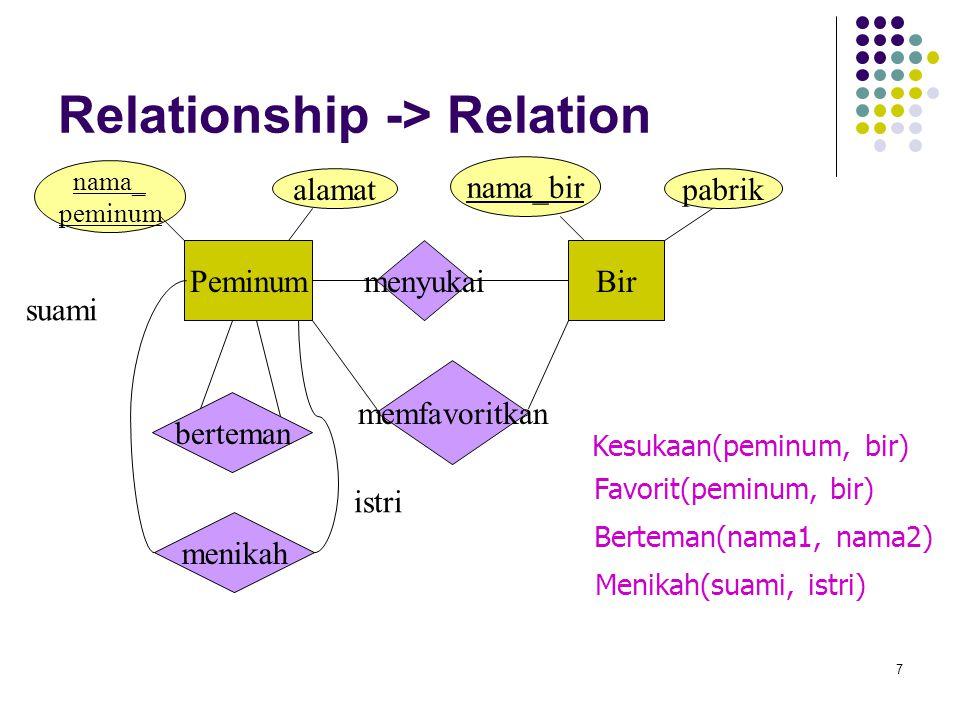 Relationship -> Relation