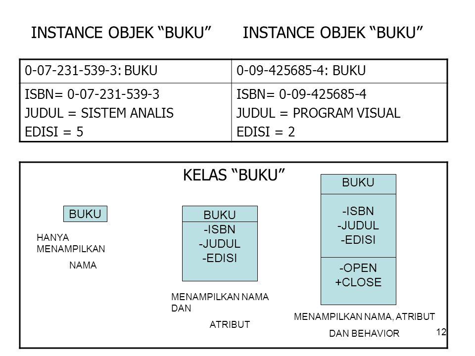 INSTANCE OBJEK BUKU KELAS BUKU 0-07-231-539-3: BUKU