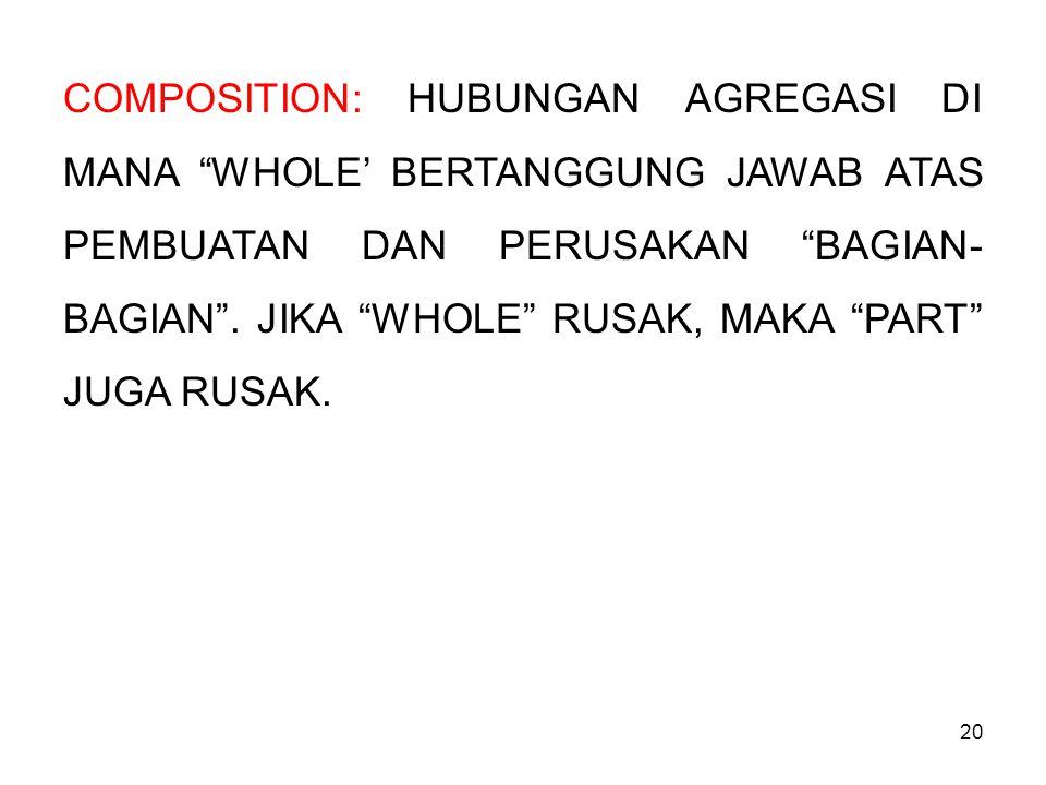 COMPOSITION: HUBUNGAN AGREGASI DI MANA WHOLE' BERTANGGUNG JAWAB ATAS PEMBUATAN DAN PERUSAKAN BAGIAN-BAGIAN .