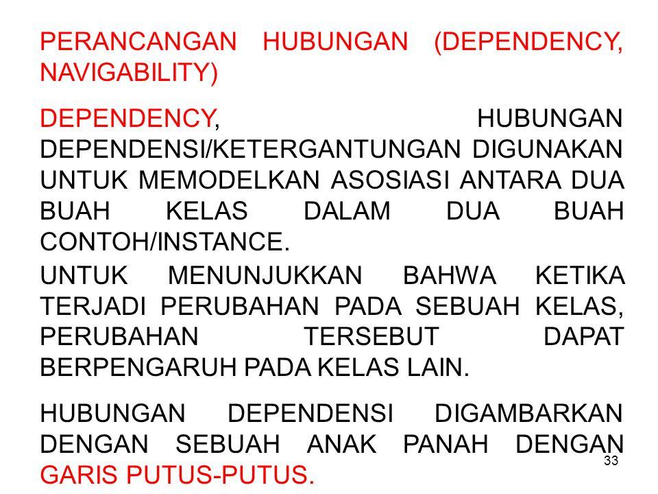 PERANCANGAN HUBUNGAN (DEPENDENCY, NAVIGABILITY)