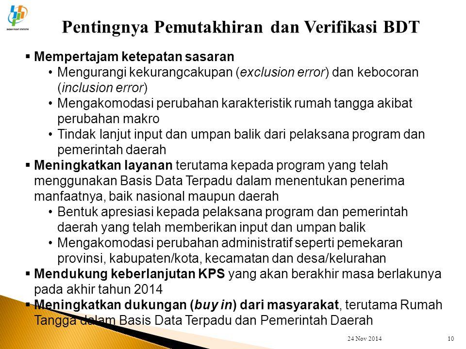 Pentingnya Pemutakhiran dan Verifikasi BDT