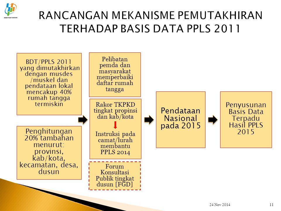 RANCANGAN MEKANISME PEMUTAKHIRAN TERHADAP BASIS DATA PPLS 2011