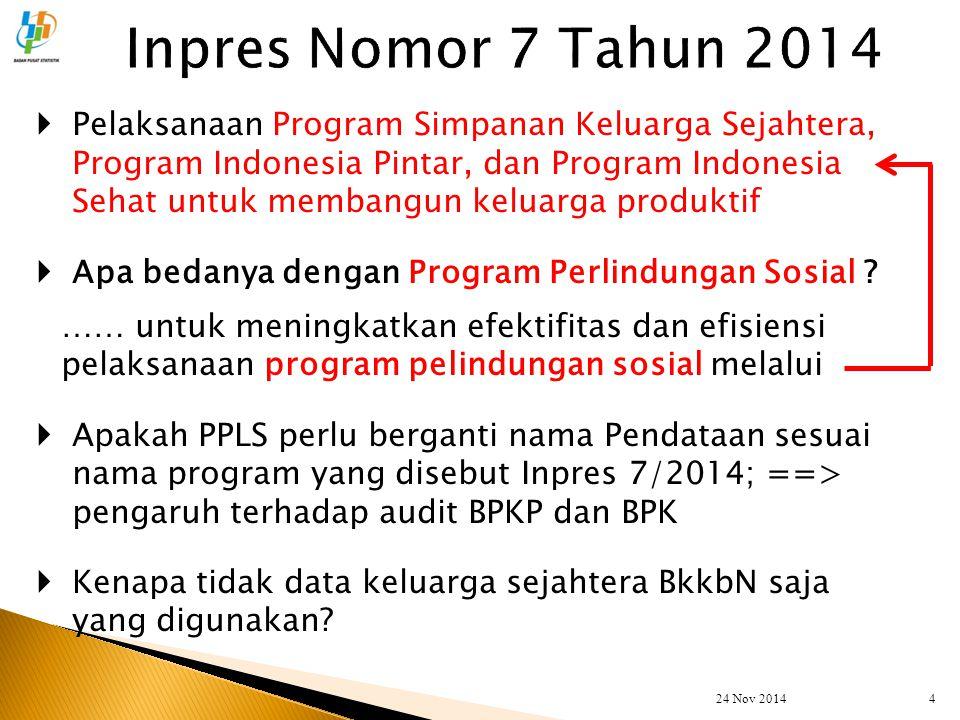 Inpres Nomor 7 Tahun 2014