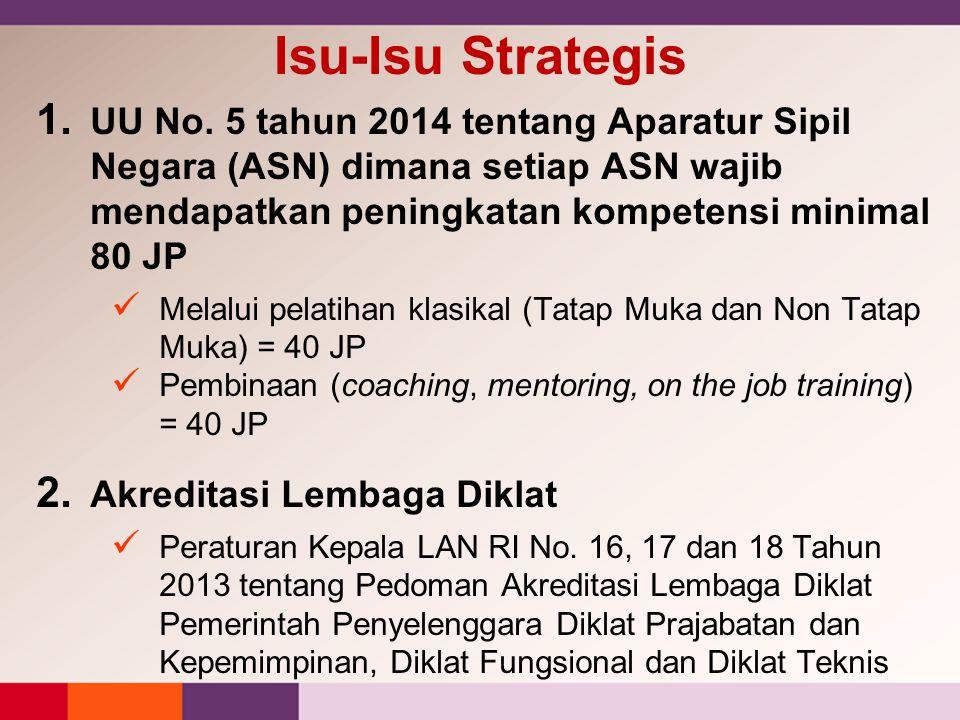 Isu-Isu Strategis UU No. 5 tahun 2014 tentang Aparatur Sipil Negara (ASN) dimana setiap ASN wajib mendapatkan peningkatan kompetensi minimal 80 JP.