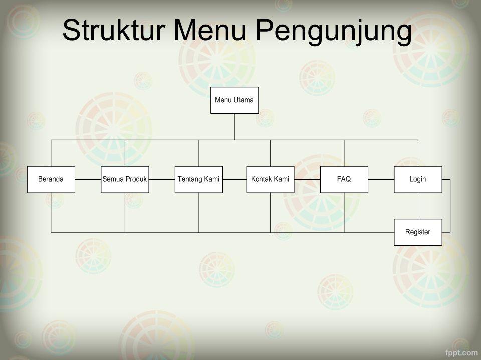 Struktur Menu Pengunjung