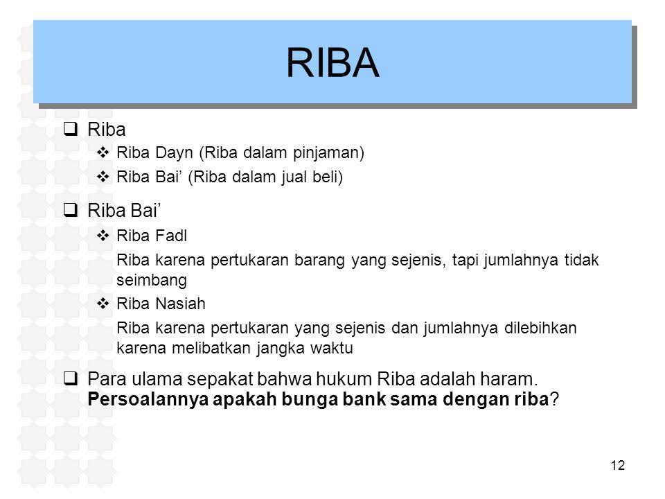 RIBA Riba. Riba Dayn (Riba dalam pinjaman) Riba Bai' (Riba dalam jual beli) Riba Bai' Riba Fadl.