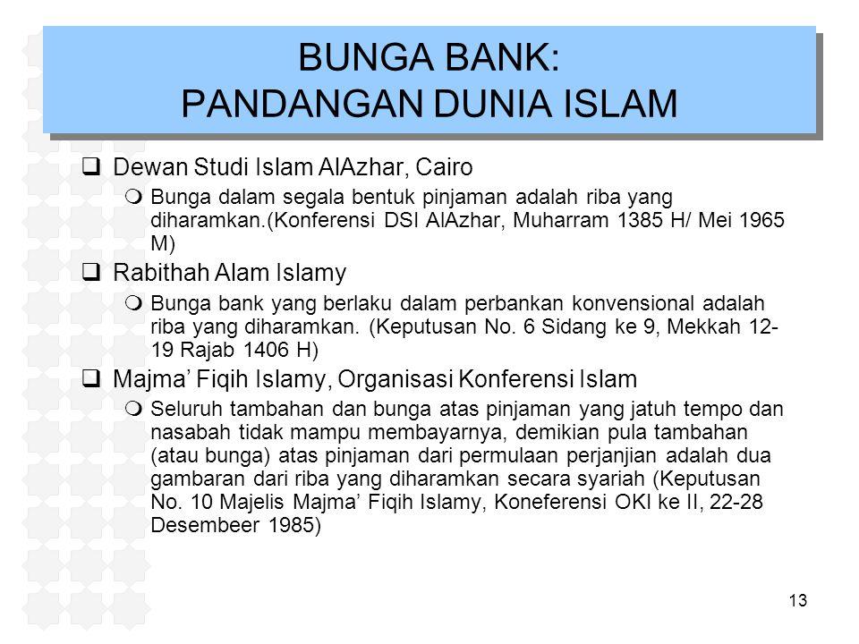 BUNGA BANK: PANDANGAN DUNIA ISLAM