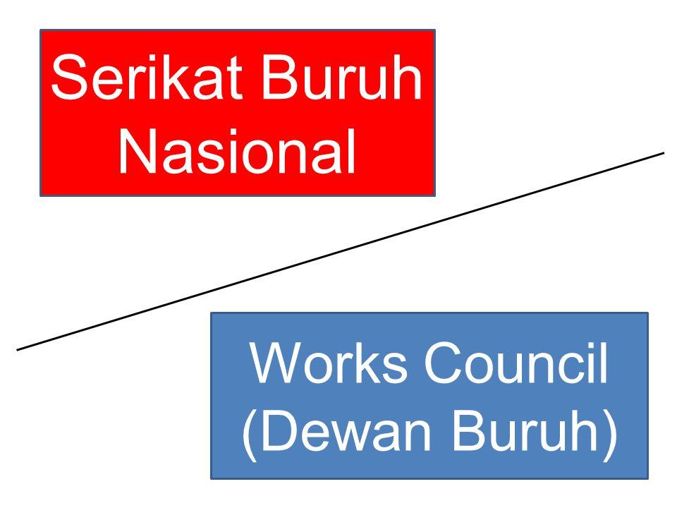 Serikat Buruh Nasional