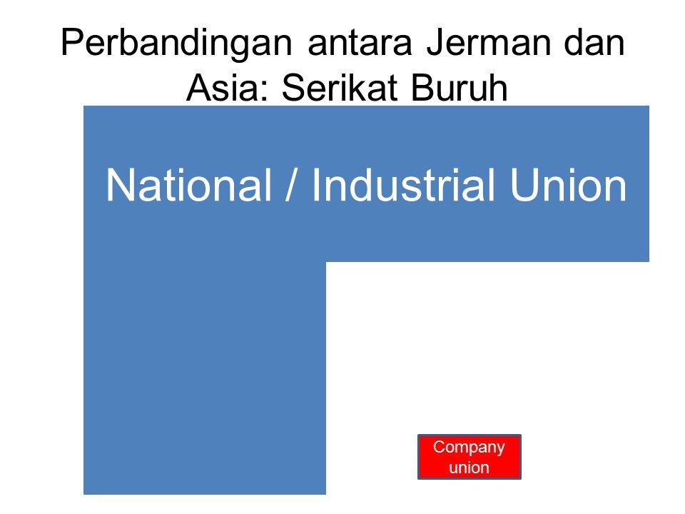 Perbandingan antara Jerman dan Asia: Serikat Buruh