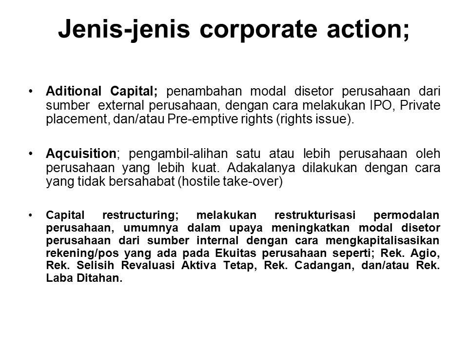 Jenis-jenis corporate action;