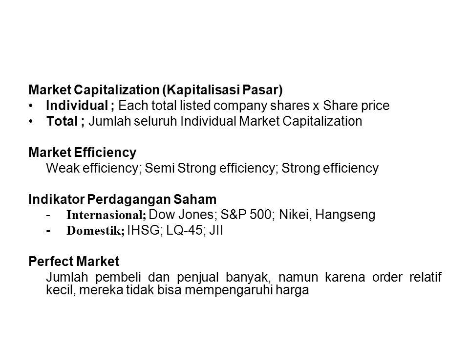 Market Capitalization (Kapitalisasi Pasar)