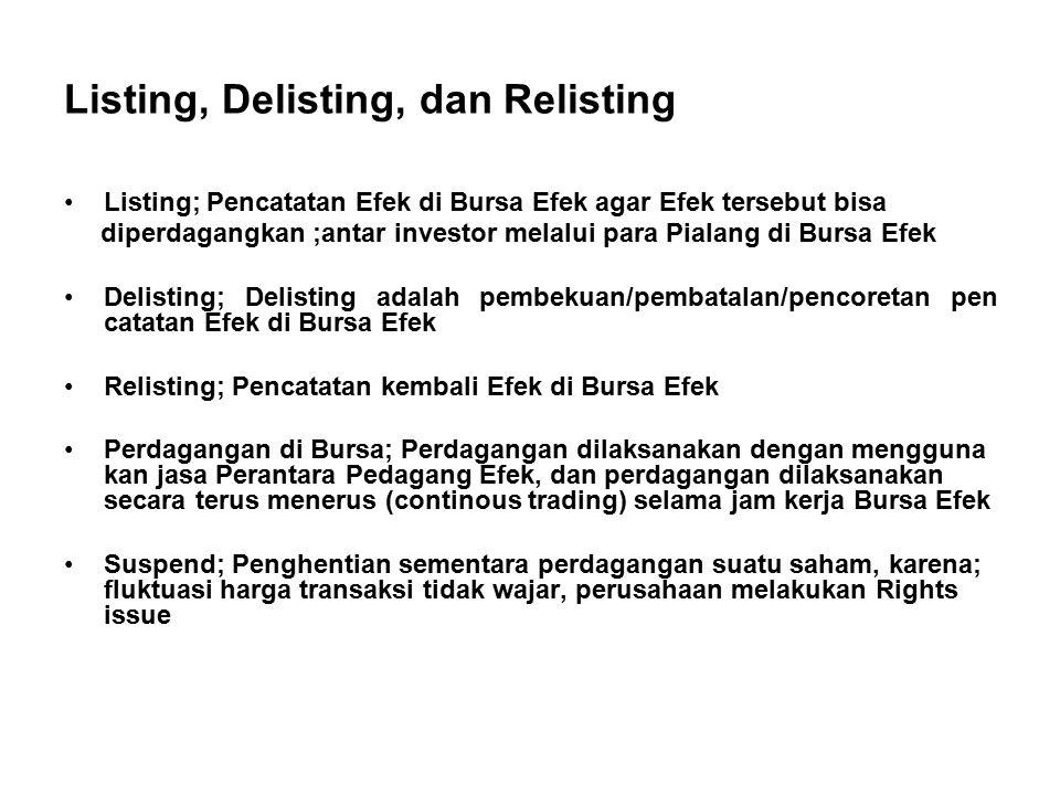 Listing, Delisting, dan Relisting