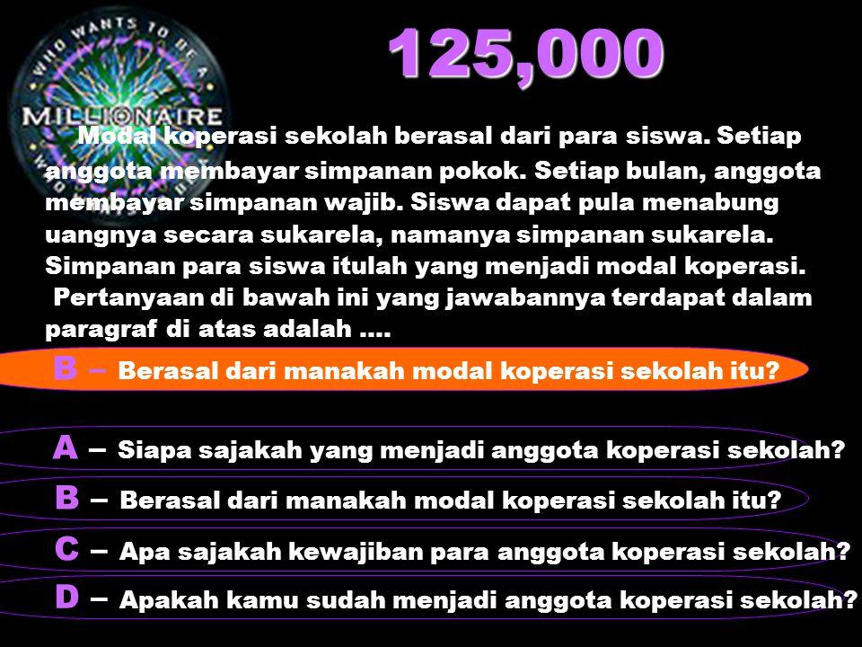 125,000 Modal koperasi sekolah berasal dari para siswa. Setiap