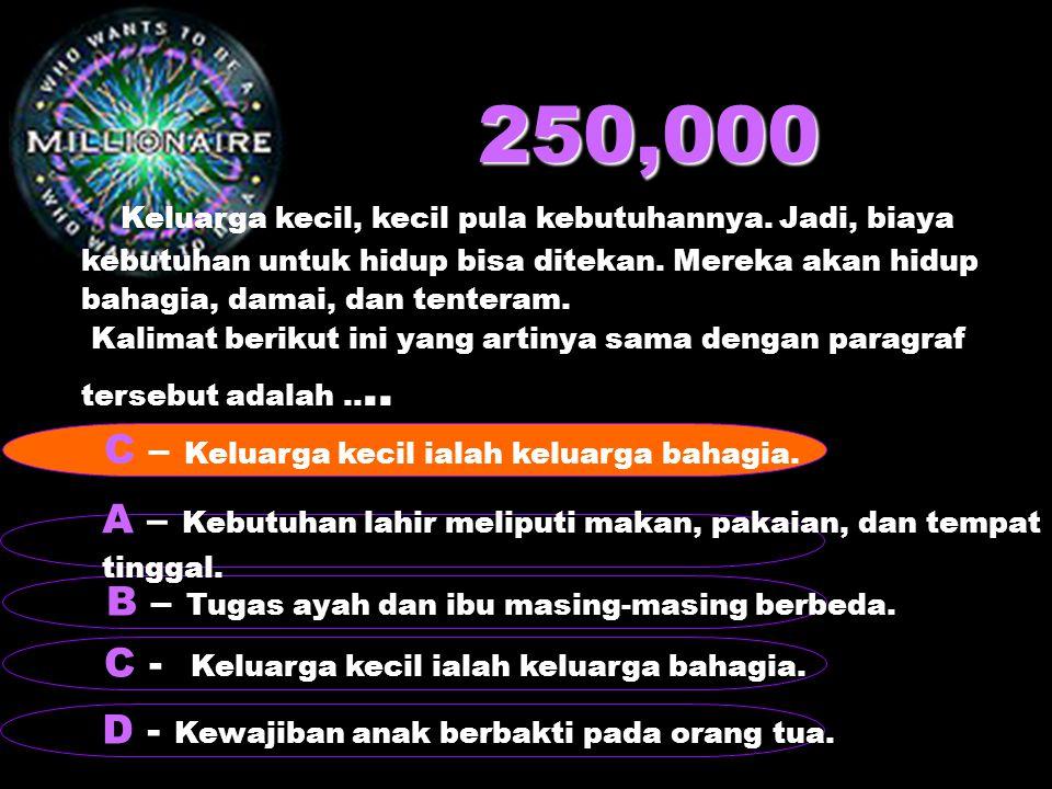 250,000 Keluarga kecil, kecil pula kebutuhannya. Jadi, biaya