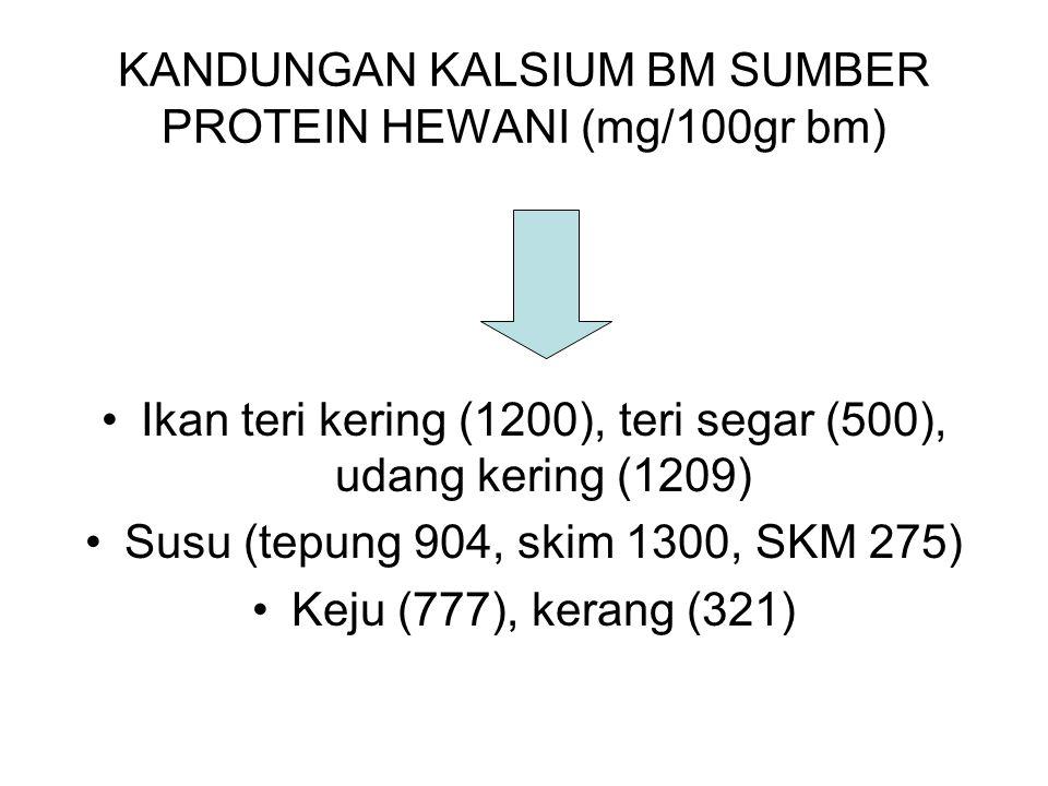 KANDUNGAN KALSIUM BM SUMBER PROTEIN HEWANI (mg/100gr bm)