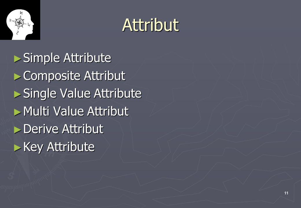 Attribut Simple Attribute Composite Attribut Single Value Attribute