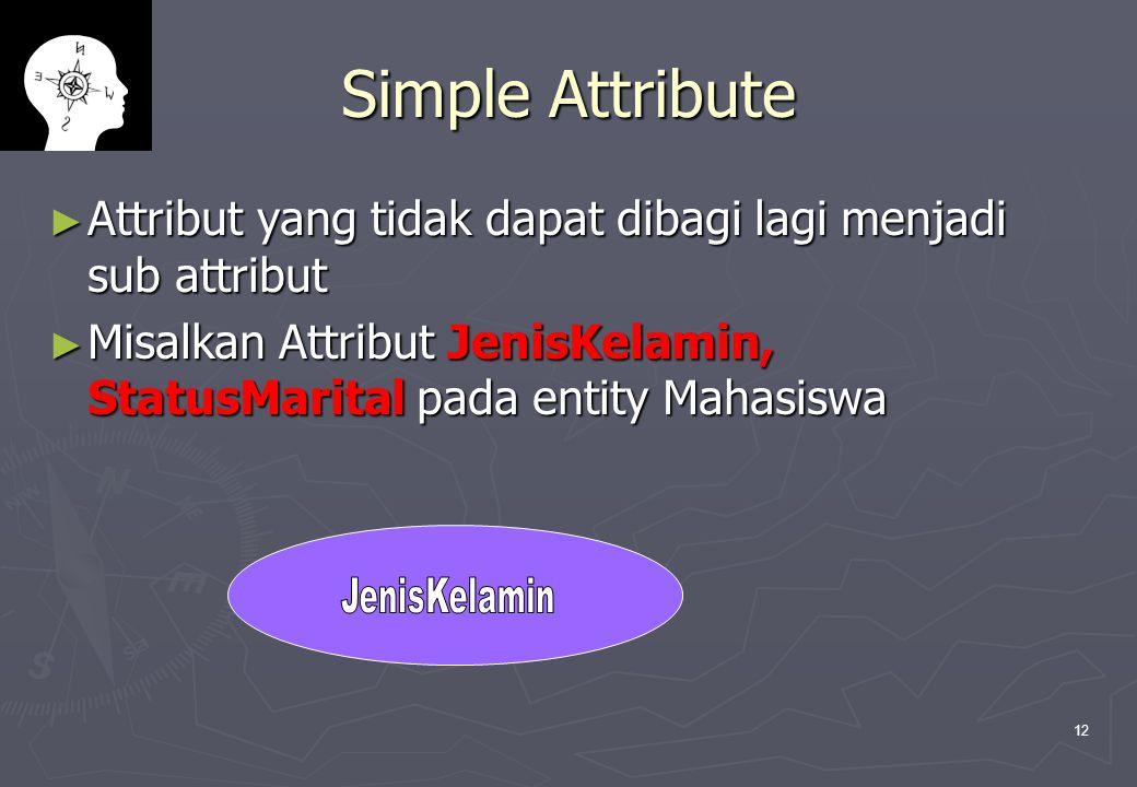 Simple Attribute Attribut yang tidak dapat dibagi lagi menjadi sub attribut. Misalkan Attribut JenisKelamin, StatusMarital pada entity Mahasiswa.