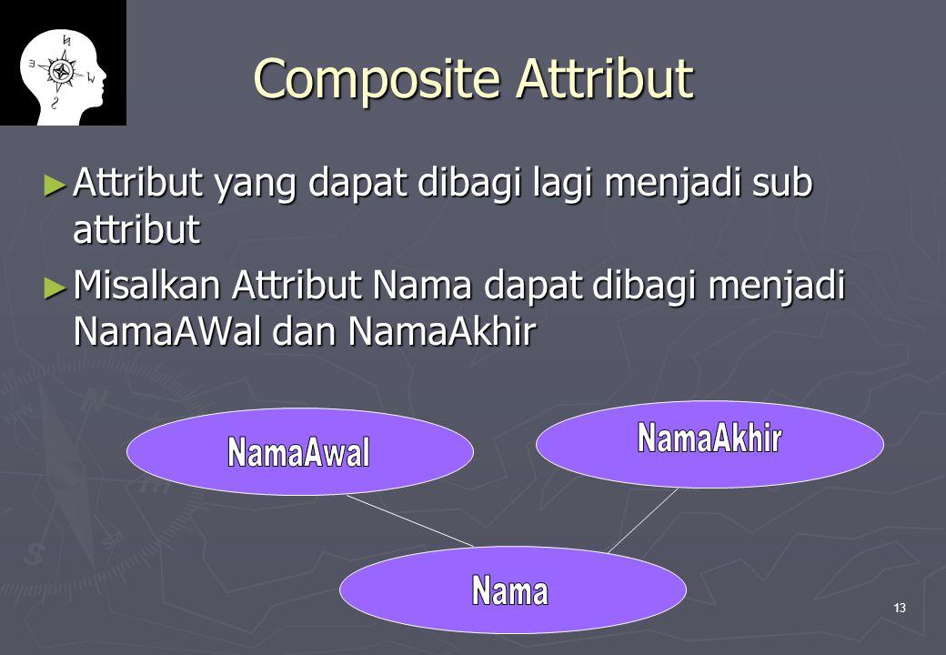 Composite Attribut Attribut yang dapat dibagi lagi menjadi sub attribut. Misalkan Attribut Nama dapat dibagi menjadi NamaAWal dan NamaAkhir.