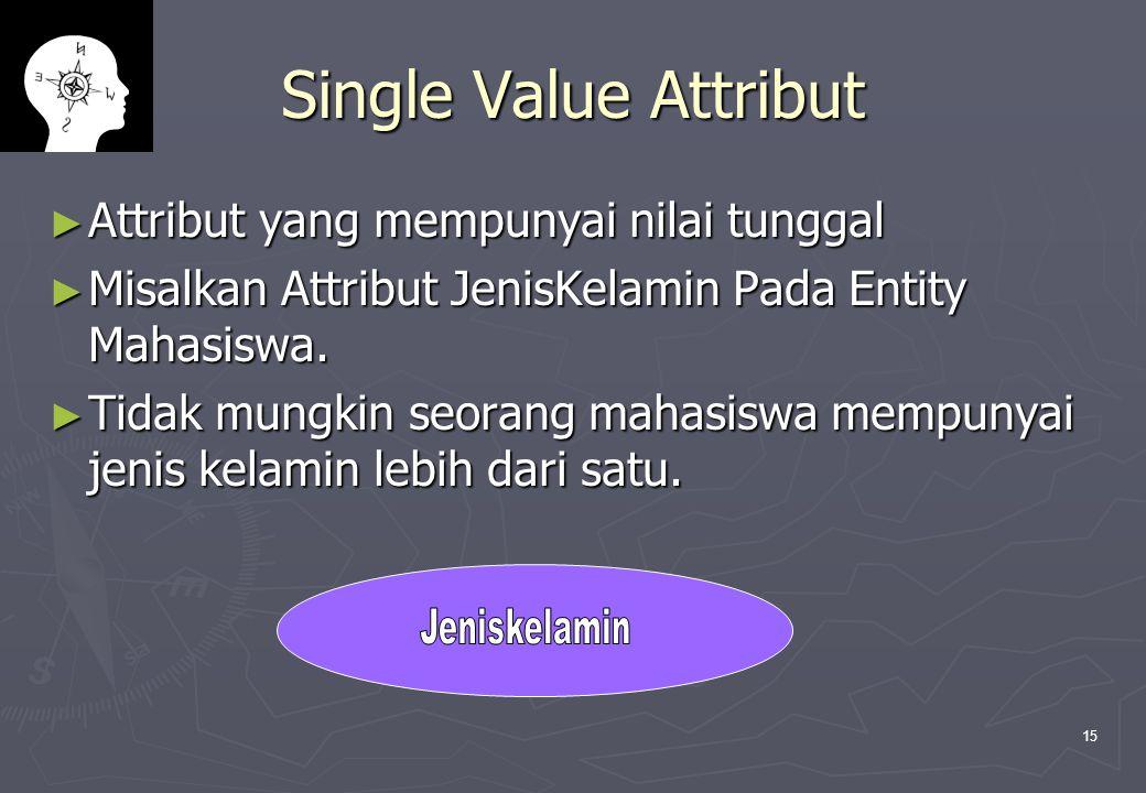 Single Value Attribut Attribut yang mempunyai nilai tunggal