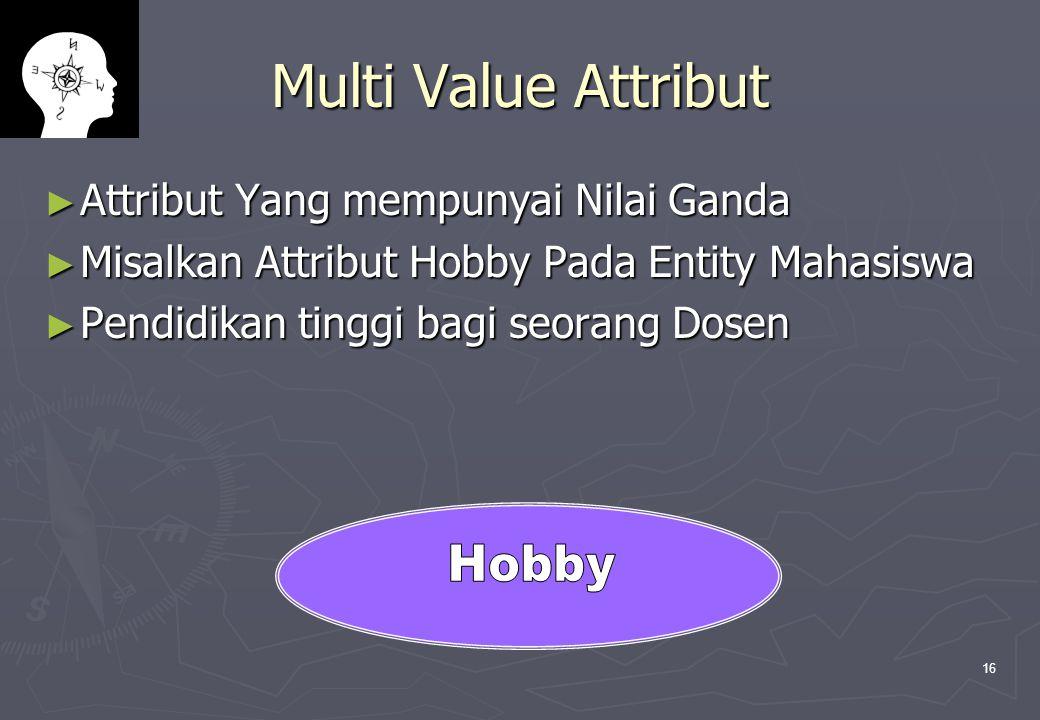 Multi Value Attribut Attribut Yang mempunyai Nilai Ganda