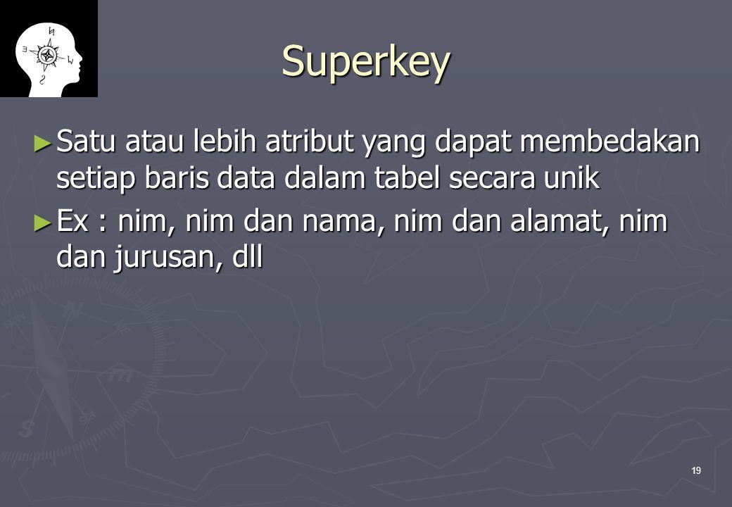 Superkey Satu atau lebih atribut yang dapat membedakan setiap baris data dalam tabel secara unik.