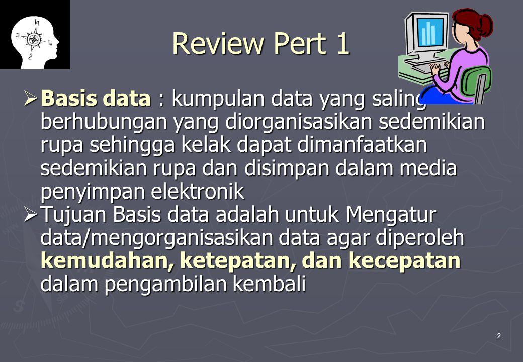 Review Pert 1