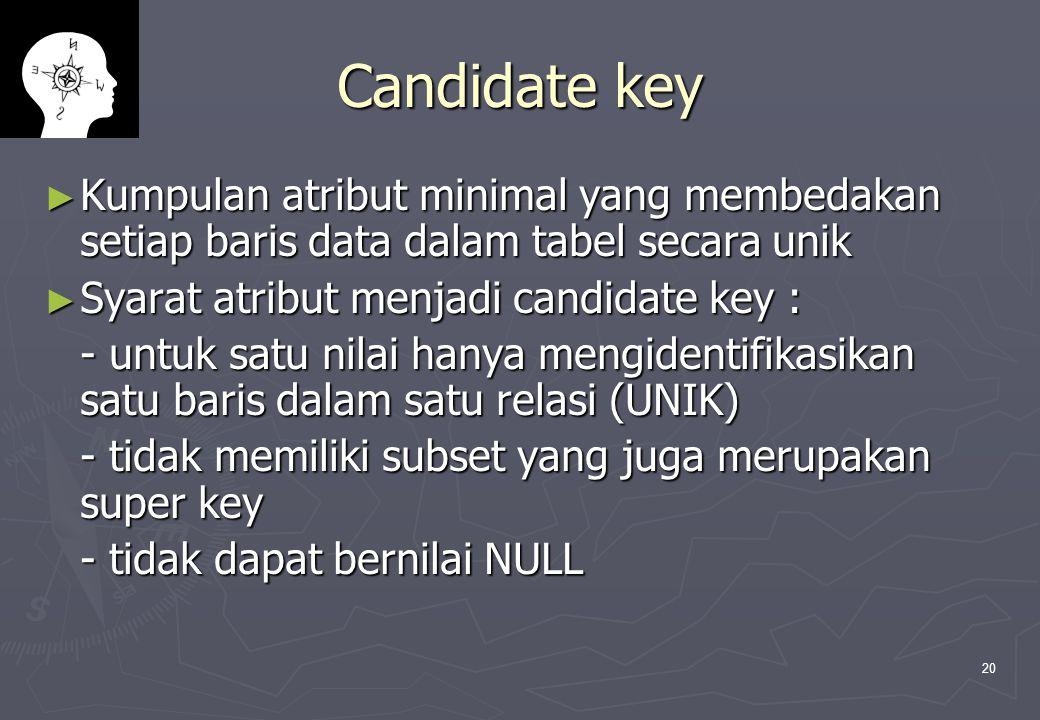 Candidate key Kumpulan atribut minimal yang membedakan setiap baris data dalam tabel secara unik. Syarat atribut menjadi candidate key :