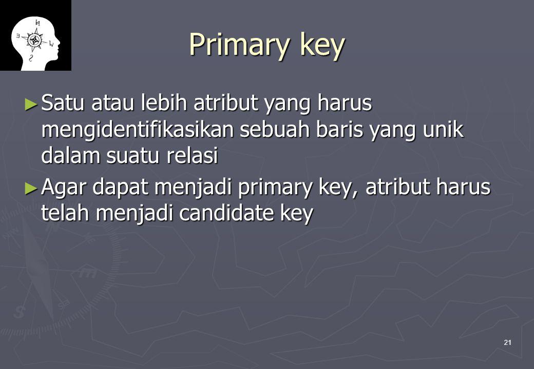 Primary key Satu atau lebih atribut yang harus mengidentifikasikan sebuah baris yang unik dalam suatu relasi.
