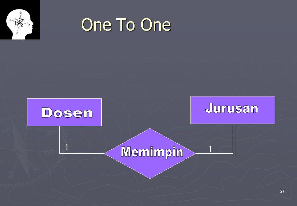 One To One Dosen Jurusan Memimpin 1
